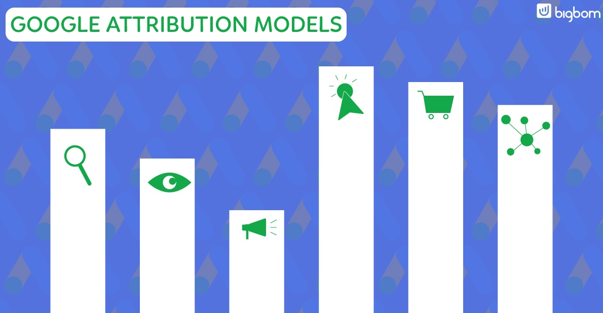Google adv: attribution models